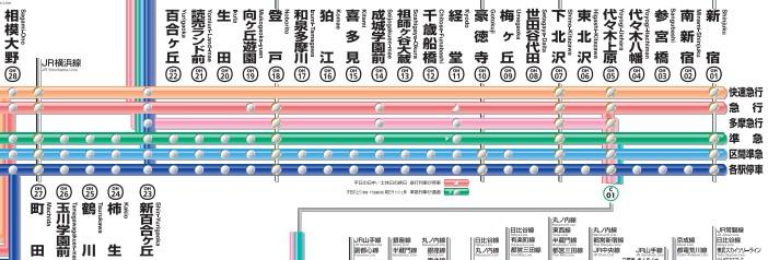 小田急小田原線沿線の住宅相場・平均家賃 : 関東沿線別賃貸情報 For 関西人